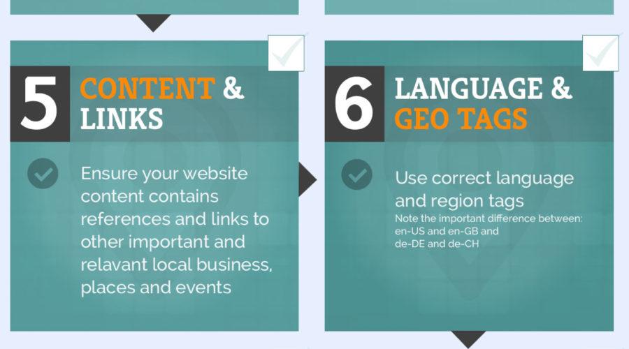 La check list pour optimiser le référencement local des sites web
